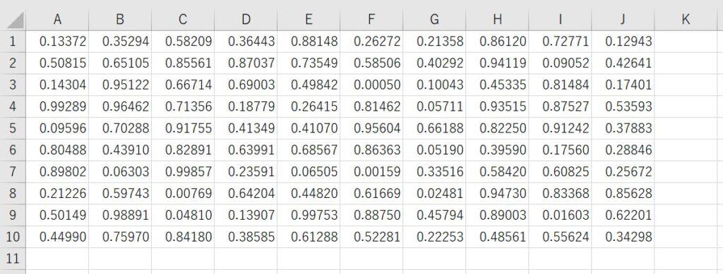 VBAでデータの最終行、最終列を一括取得する方法